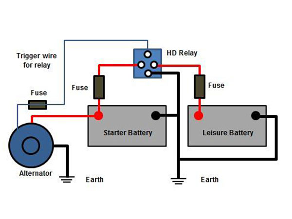 Leisure electrical system diagram
